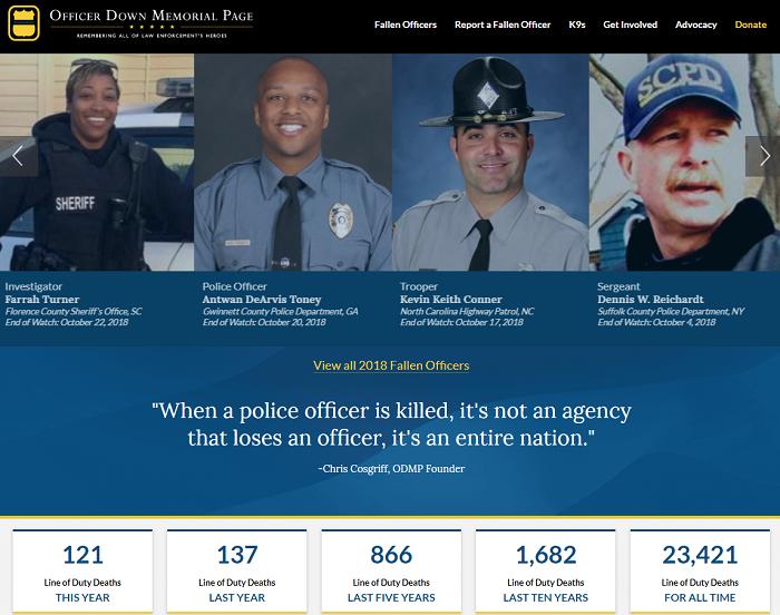 officer down-