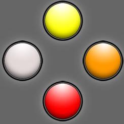 situational awareness color code
