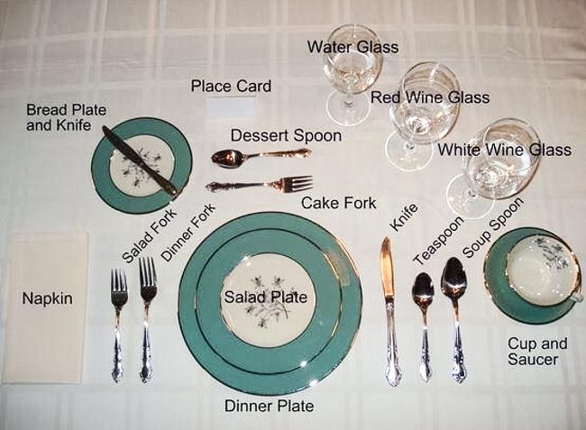 place setting etiquette